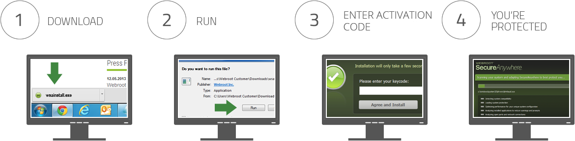 Install Webroot without CD